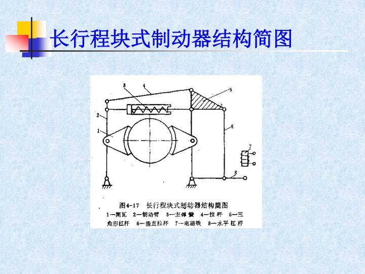 长行程块式制动器结构简图