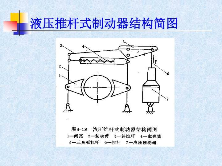 液压推杆式制动器结构简图