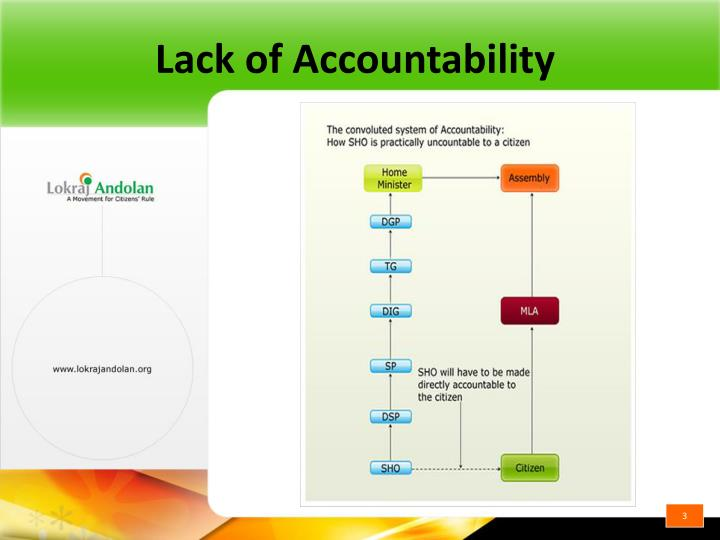 Lack of Accountability