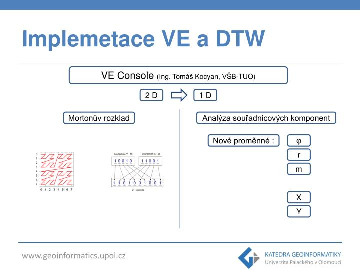 Implemetace VE a DTW