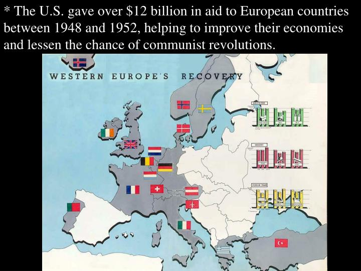 * The U.S. gave over $12 billion in aid to European countries between 1948 and 1952, helping to improve their economies and lessen the chance of communist revolutions.