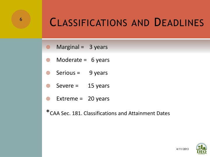 Classifications and Deadlines