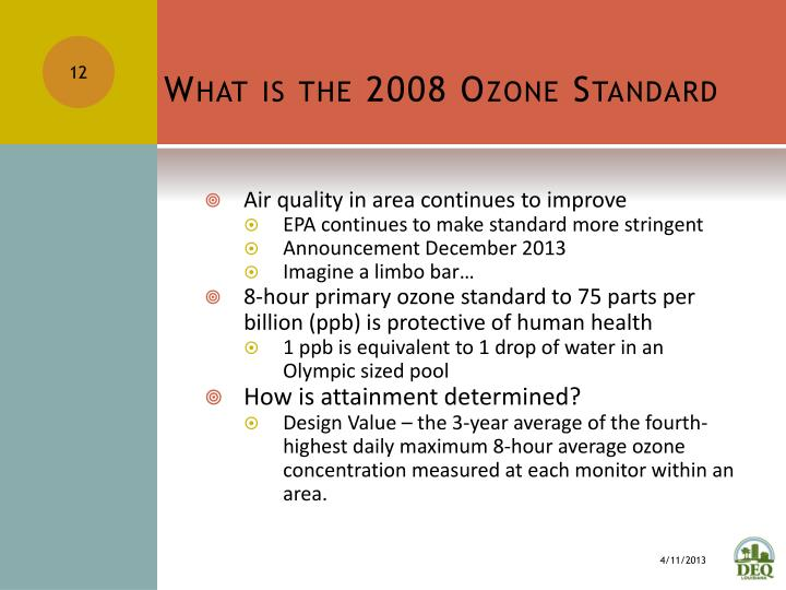 What is the 2008 Ozone Standard