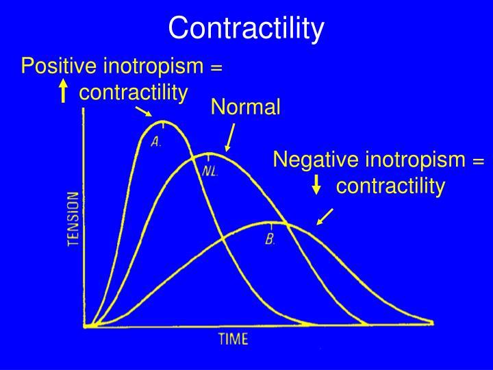 Positive inotropism =