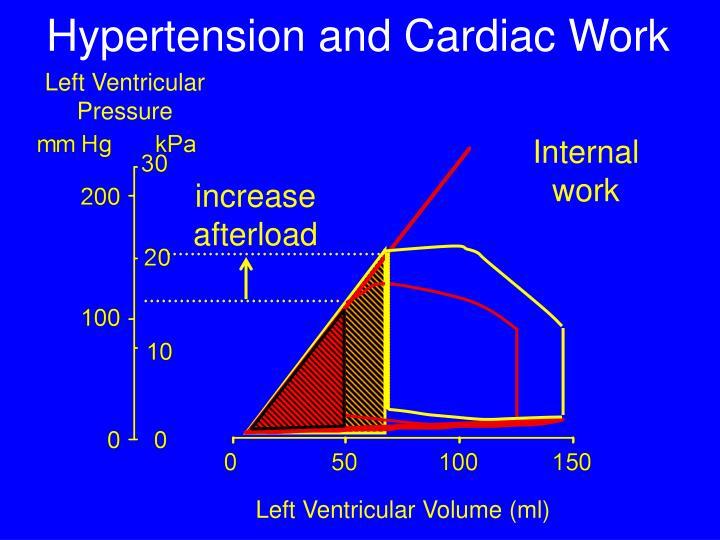 Hypertension and Cardiac Work