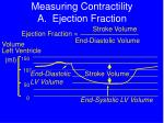 measuring contractility a ejection fraction