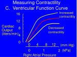 measuring contractility c ventricular function curve