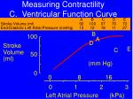 measuring contractility c ventricular function curve1
