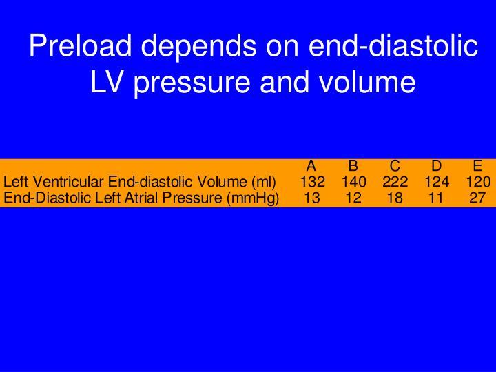 Preload depends on end-diastolic LV pressure and volume