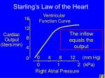 starling s law of the heart