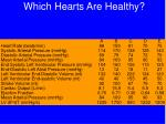 which hearts are healthy1