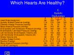 which hearts are healthy4