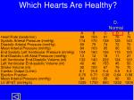 which hearts are healthy5
