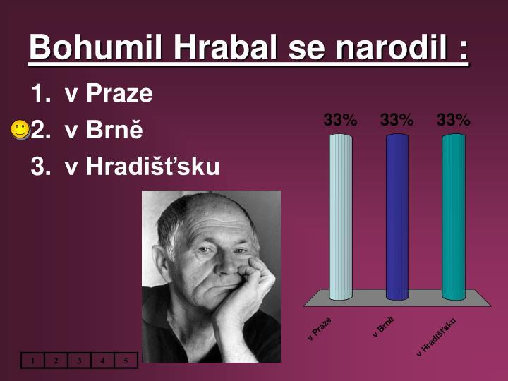 Bohumil Hrabal se narodil :