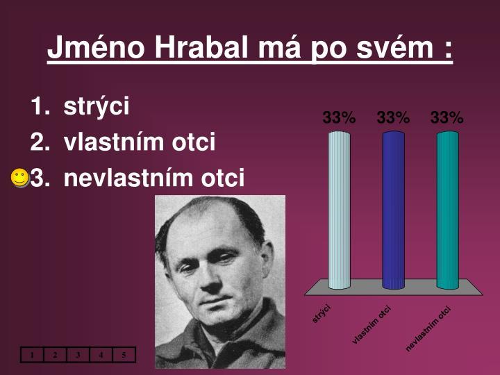 Jméno Hrabal má po svém :