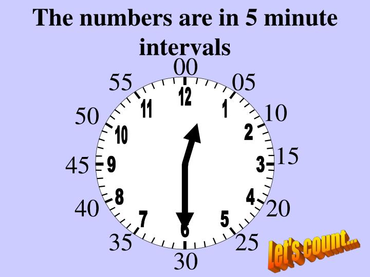 The numbers are in 5 minute intervals