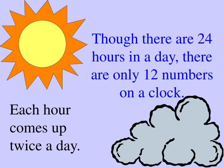 Though there are 24 hours in a day, there are only 12 numbers on a clock.