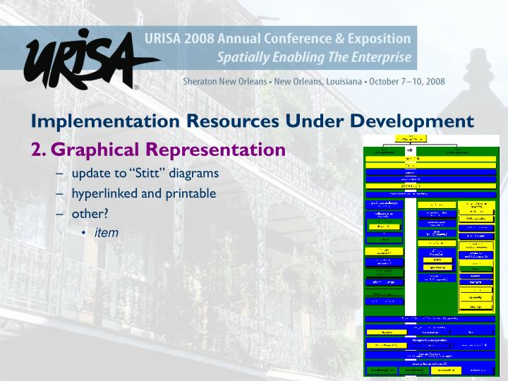 Implementation Resources Under Development