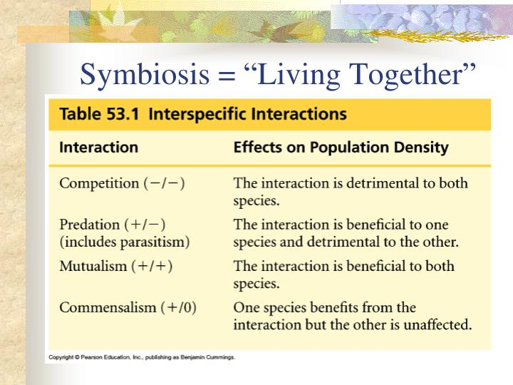 "Symbiosis = ""Living Together"""
