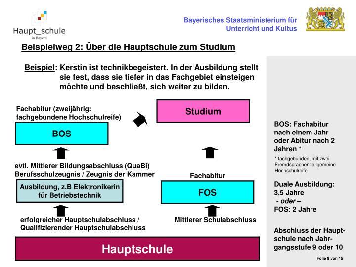 Bayerisches Staatsministerium für
