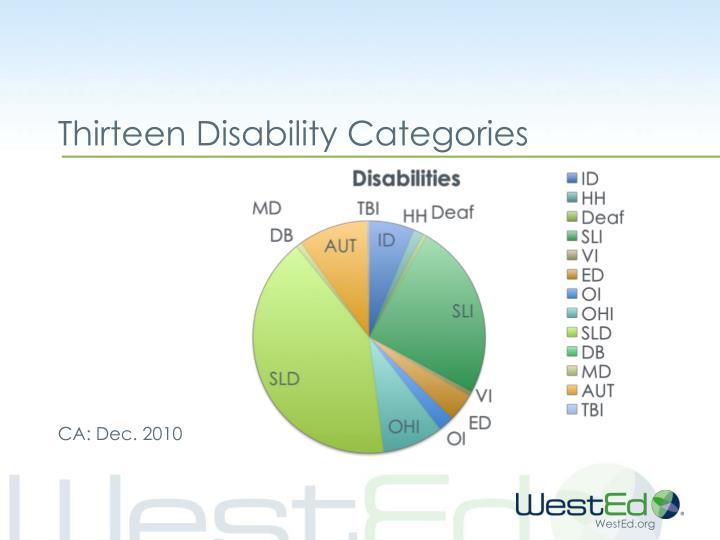 Thirteen Disability Categories