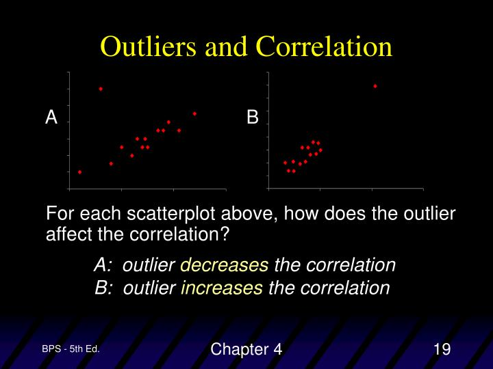Outliers and Correlation