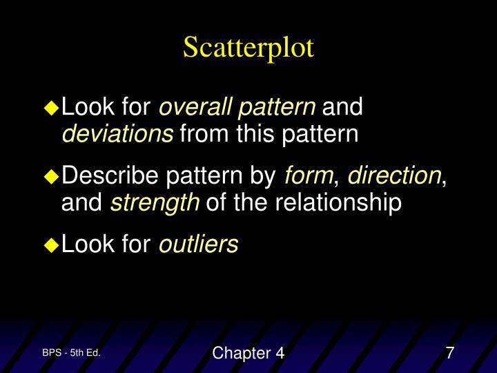 Scatterplot