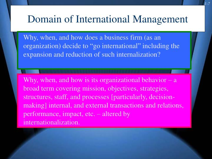 Domain of International Management