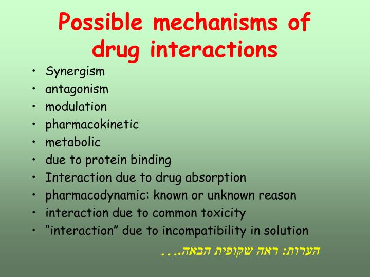 Possible mechanisms of drug interactions