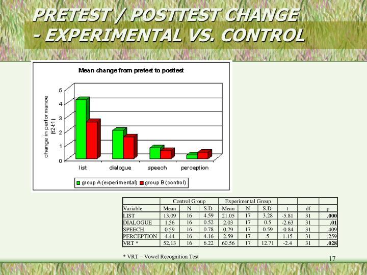 PRETEST / POSTTEST CHANGE