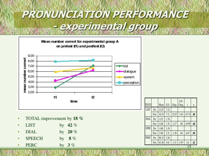 PRONUNCIATION PERFORMANCE  - experimental group