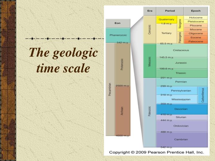 The geologic