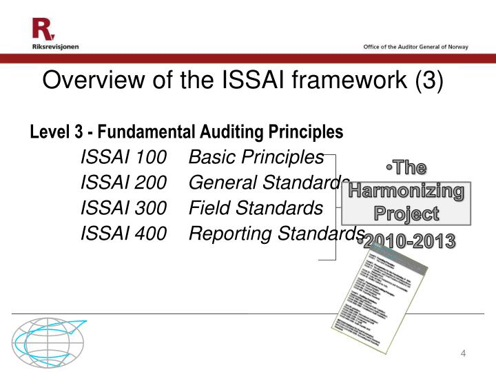 Overview of the ISSAI framework (3)