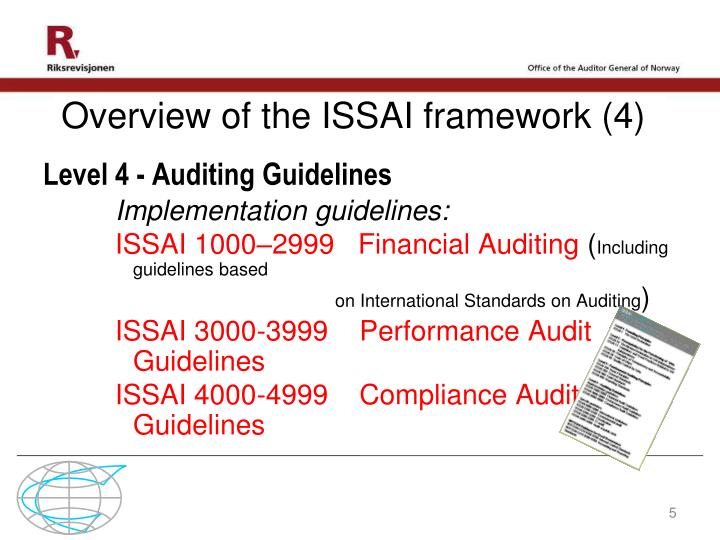 Overview of the ISSAI framework (4)