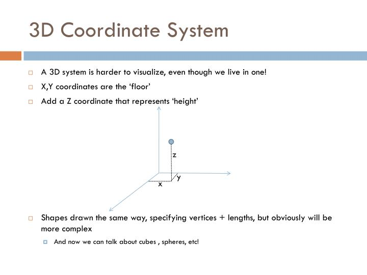3D Coordinate System