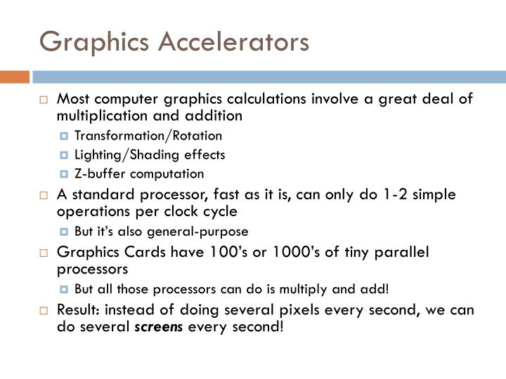 Graphics Accelerators