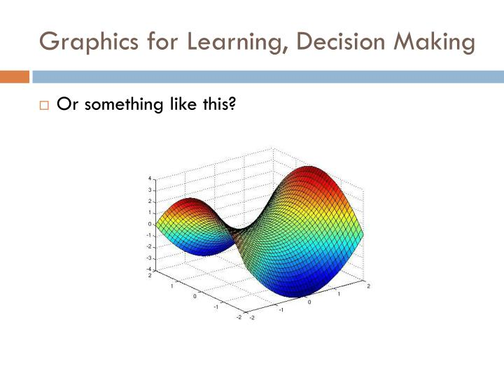 Graphics for Learning, Decision Making