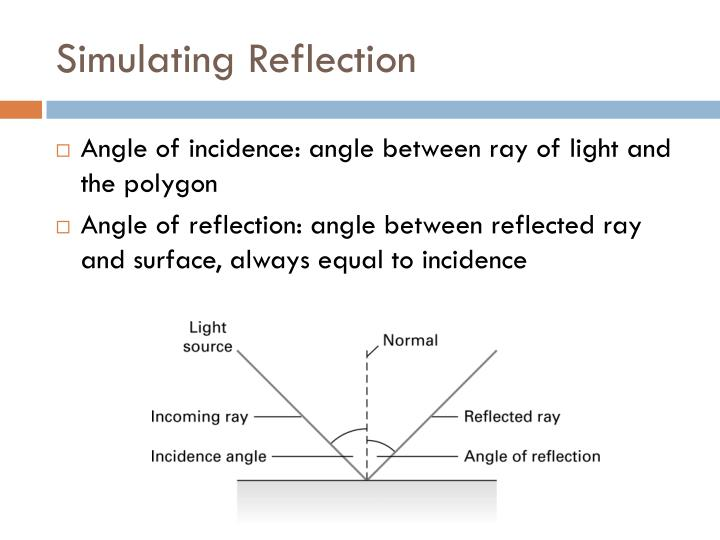Simulating Reflection