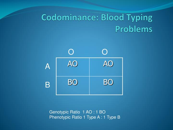 Codominance: Blood Typing Problems
