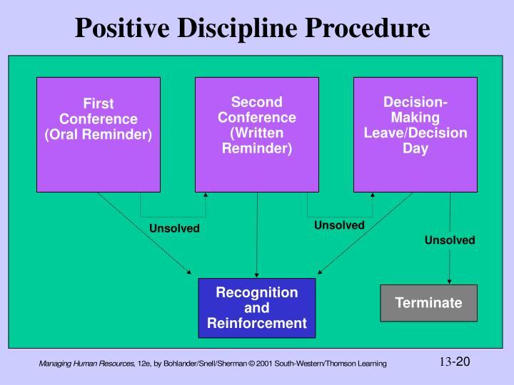 Positive Discipline Procedure