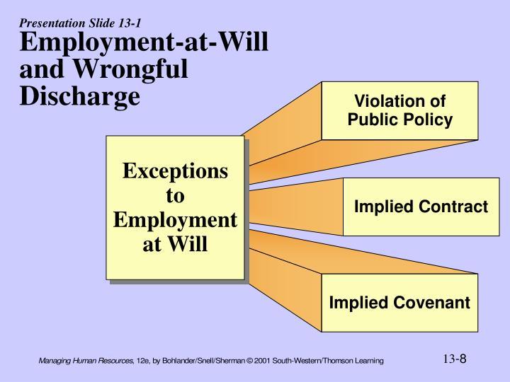 Violation of Public Policy