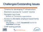 challenges outstanding issues