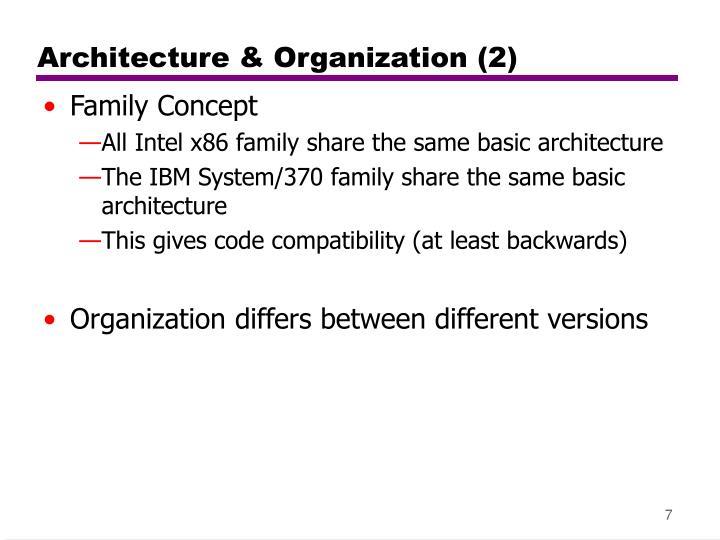 Architecture & Organization (2)