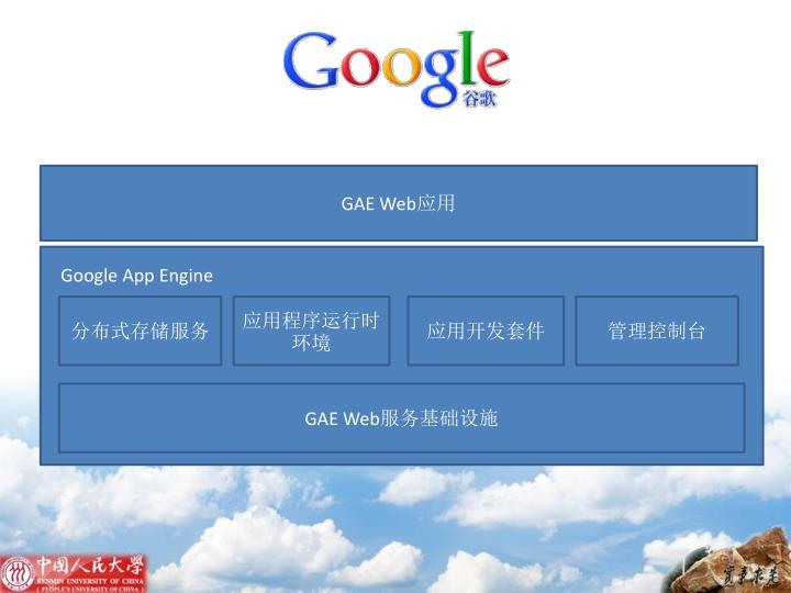 GAE Web