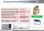 energy wasted by ac remote stabilizer