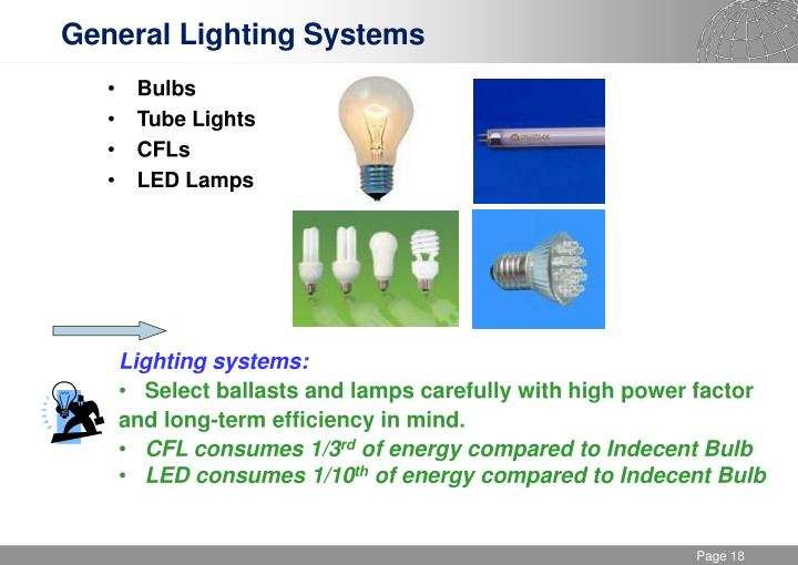 General Lighting Systems