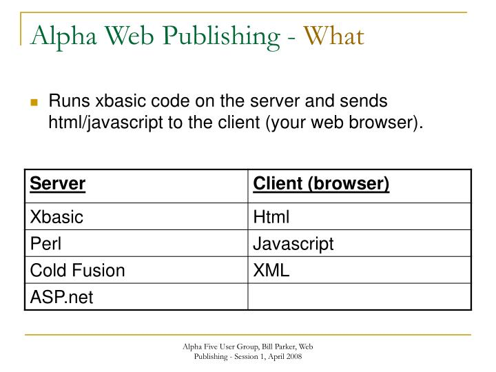 Alpha web publishing what