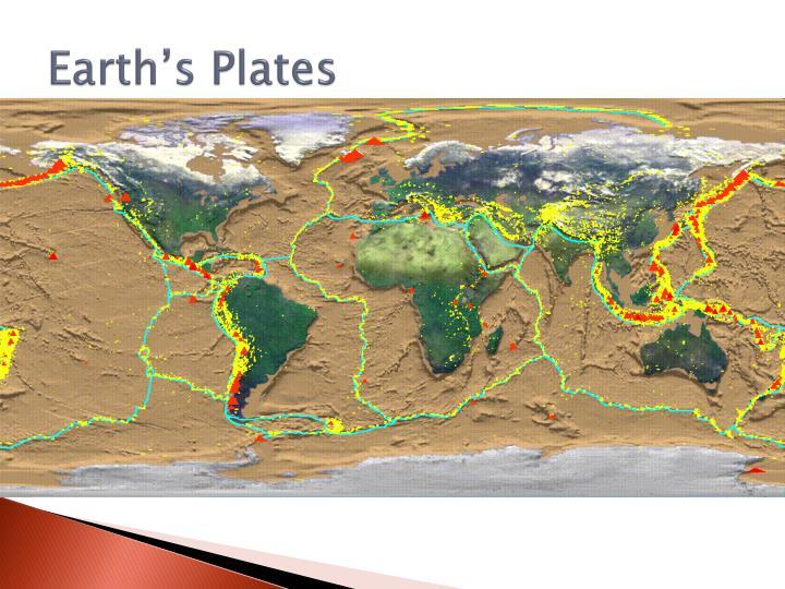 Earth's Plates