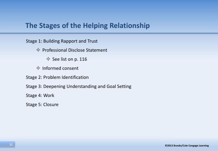 The Stages of the Helping Relationship