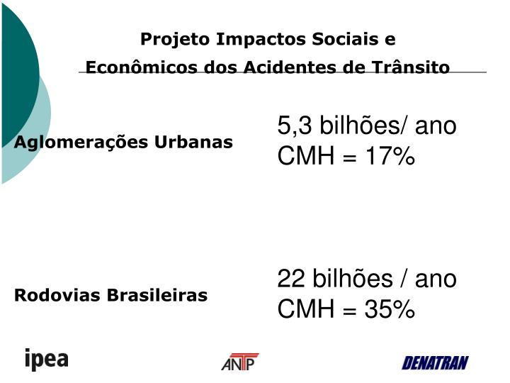 Projeto Impactos Sociais e Econômicos dos Acidentes de Trânsito